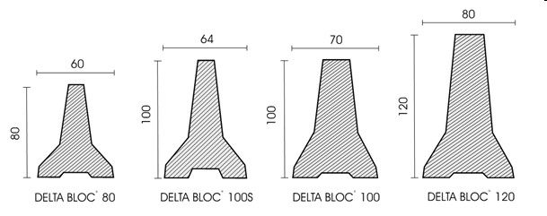 Delta Bloc - rozměry